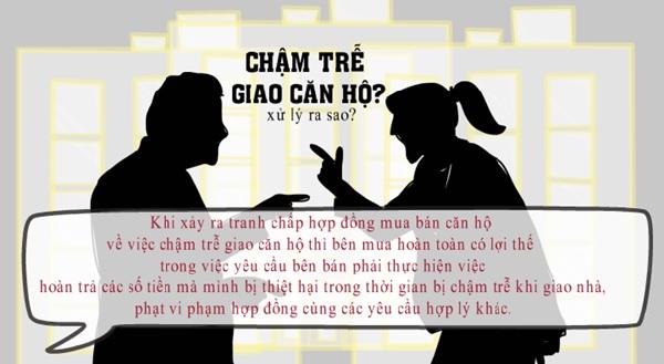 tranh chap hop dong mua ban can ho 3 - Tranh chấp hợp đồng mua bán căn hộ chung cư